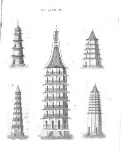 Pagodas from Print