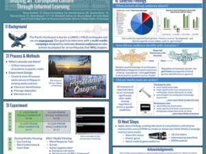 Shaping and 'Earthquake Culture' Through Informal Learning